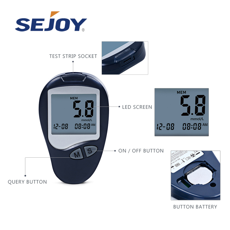 New Design CE ISO High Quality Health Care Blood Glucose Meter